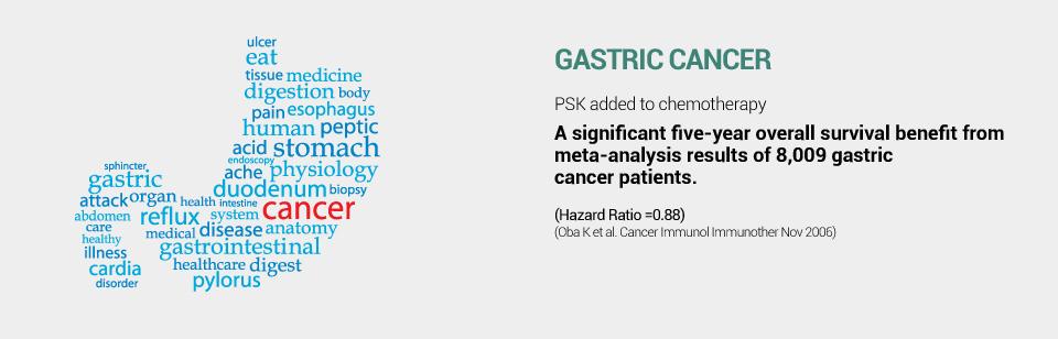 Gastric_cancer1